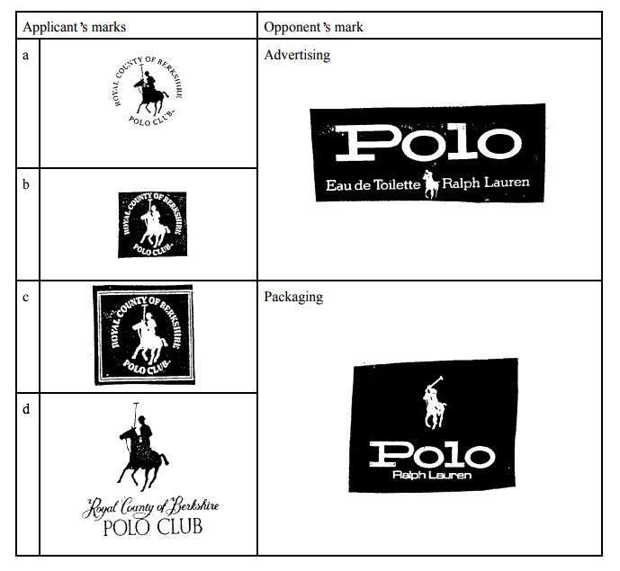 品牌保护!新加坡知识产权局 驳回Ralph Lauren的反对商标申请!