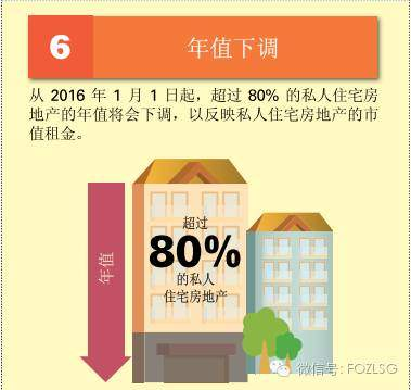 【新加坡公司注册小知识】新加坡房产税报税季,攻略在此!
