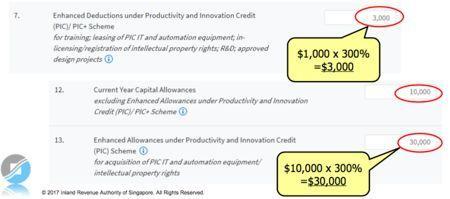 【新加坡公司注册小知识】新加坡税务局IRAS公司税务研讨会之如何在FORM C-S申报税额扣除和津贴篇(案例一)