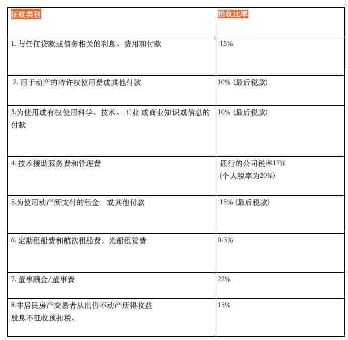 【新加坡公司注册小知识】智霖姐与您分享新加坡税收中的预提税!