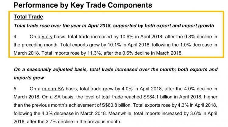 新加坡的4月份非石油国内出口增长11.8%~