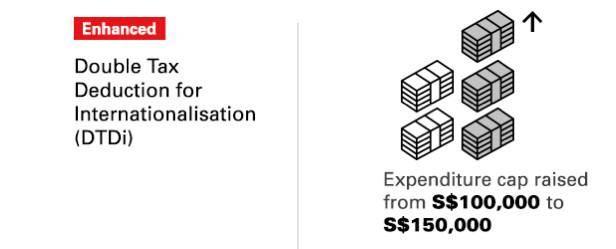 【新加坡公司注册小知识】2018年财政预算案后,企业家需要知道的一二三!